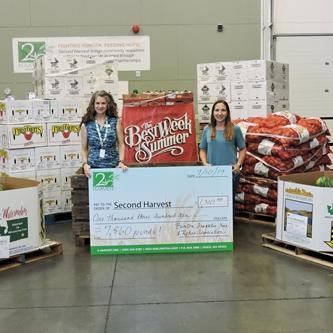 2nd Harvest Donation