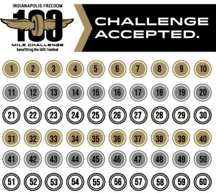 100 Mile Tracking Sheet