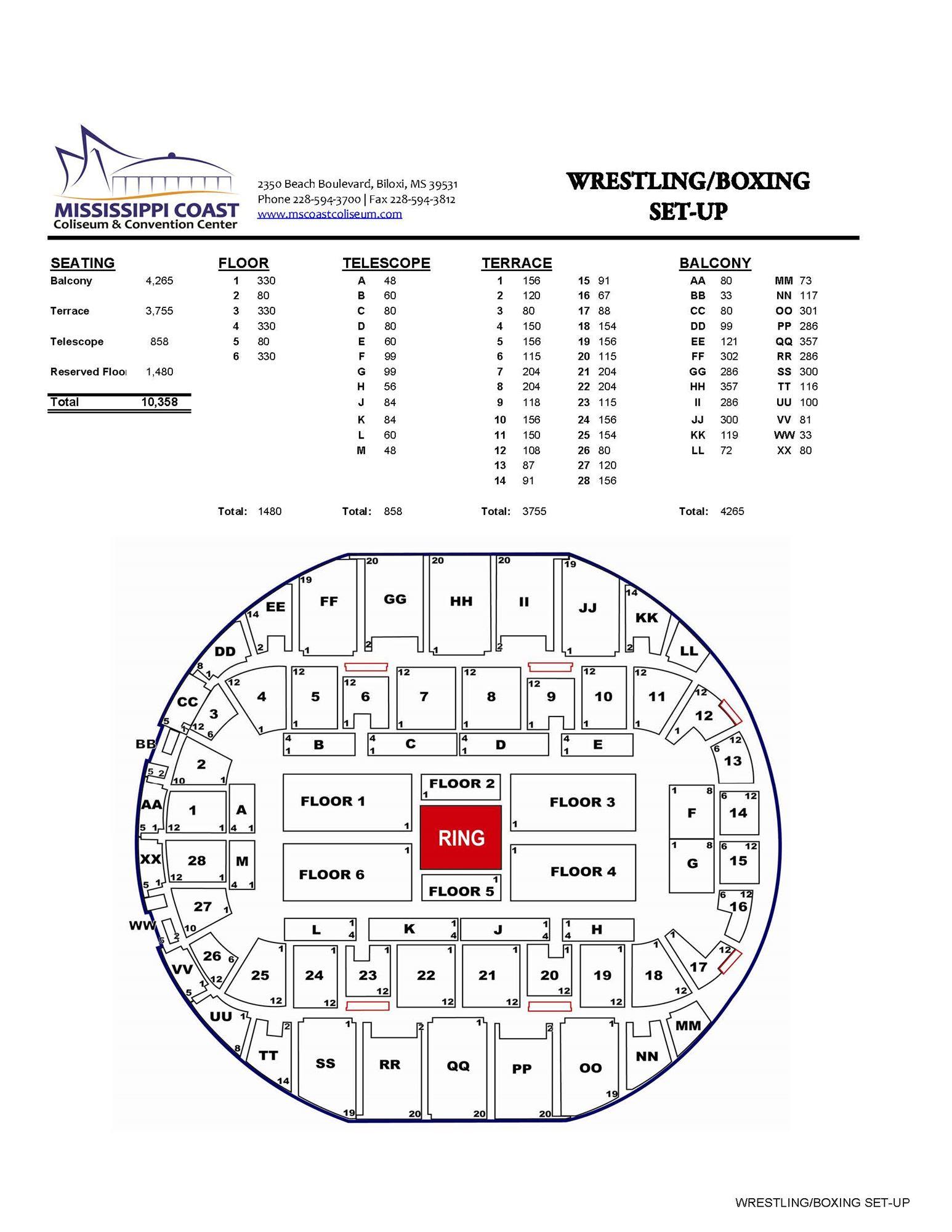 Arena Seating Capacities